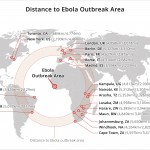 Major city distances from the 2014 Ebola outbreak